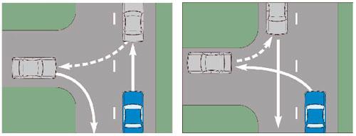 Правила разворота с использованием прилегающей территории слева