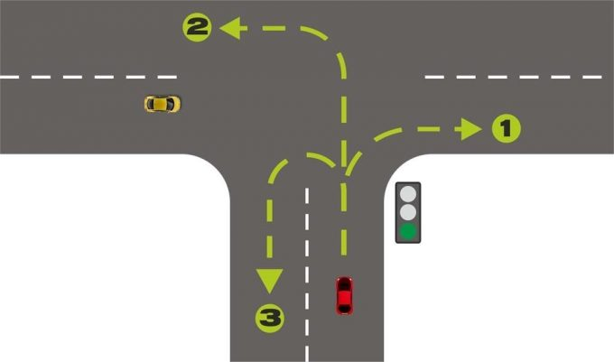 Разворот с светофором