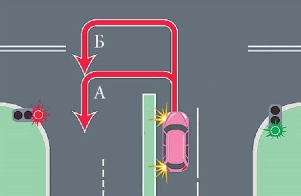 Схема разворота с включенным поворотником