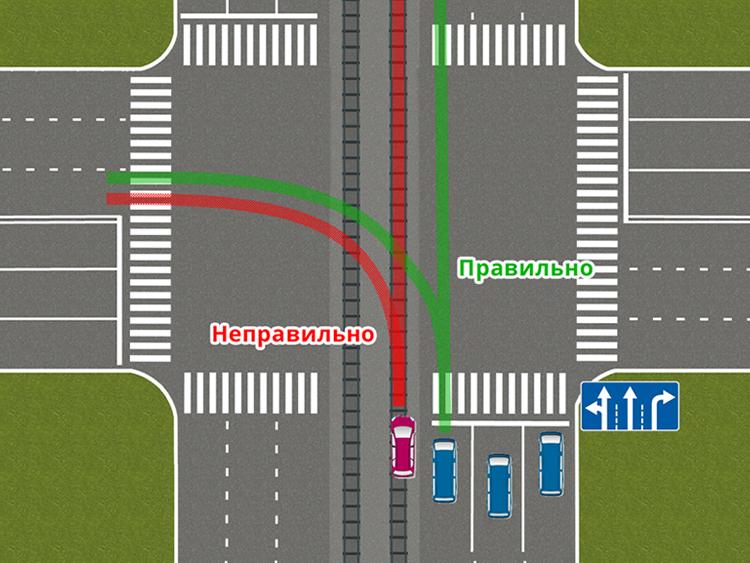Схема поворота налево на трамвайных путях без перестроения