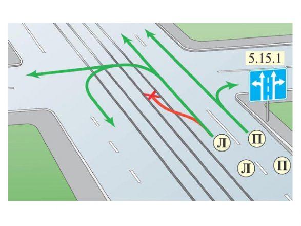 Поворот налево с трамвайных путей С предварительным перестроением