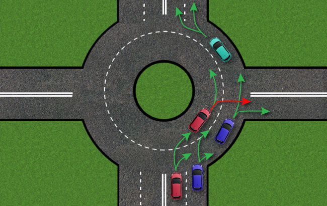 Правила проезда по кругу