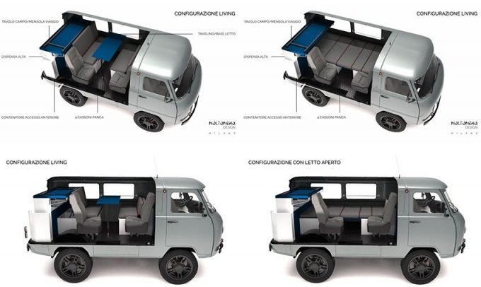 Итальянский кемпер для УАЗ-452