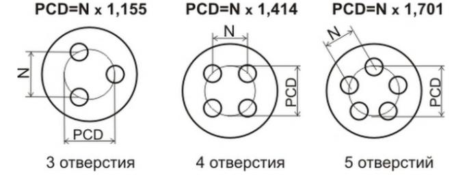 Схема разболтовки