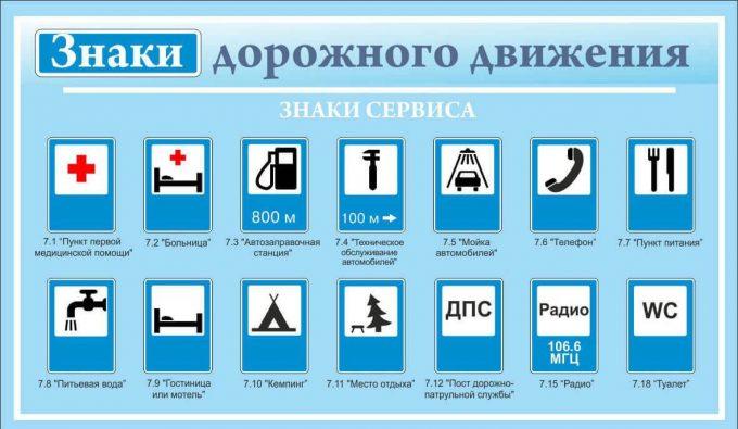 сервисные знаки