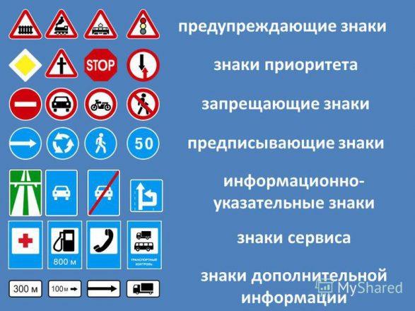 группы дорожных знаков