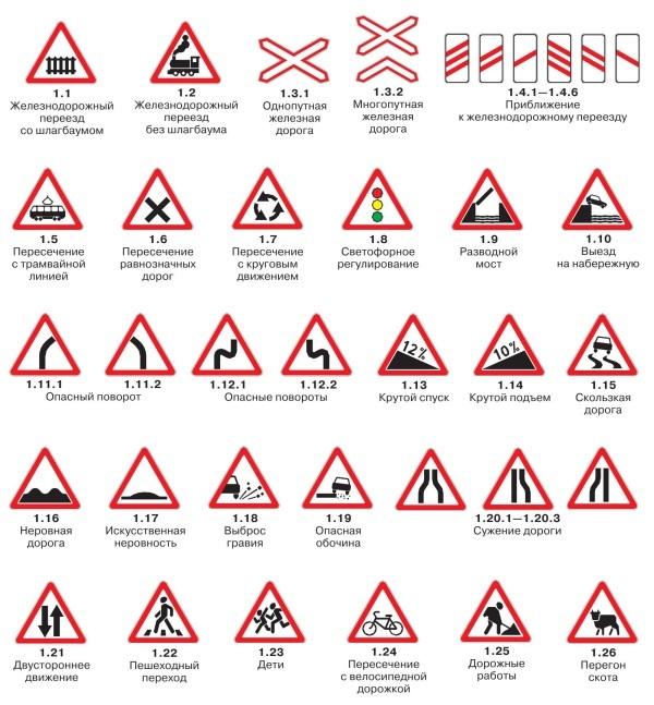 предупреждающие знаки дорожного движения