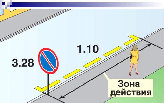 зона действия дорожных знаков
