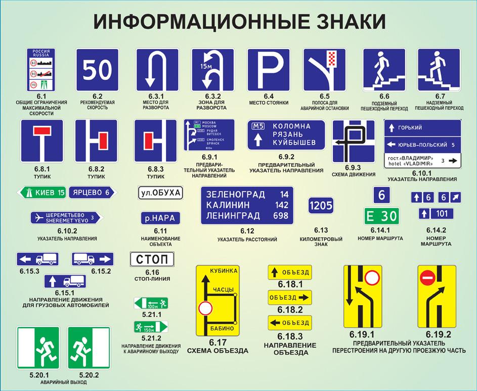 информационные знаки дорожного движение