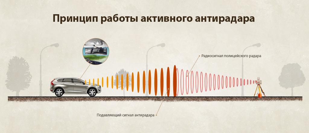 как работает радар детектор