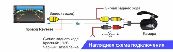 схема подклчения камеры заднего вида к автомагнитоле