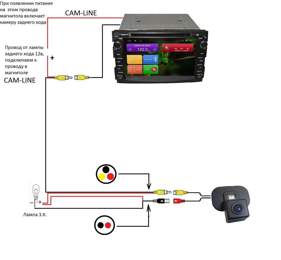 подключение камеры заднего вида к монитору