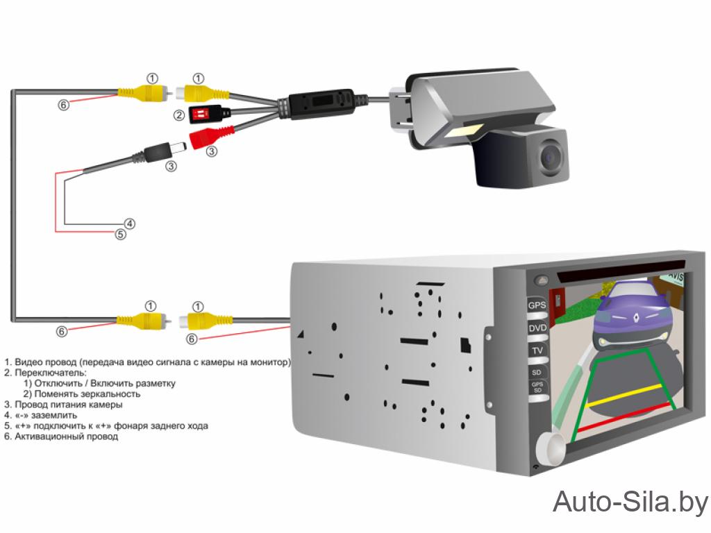 подключение камеры к магнитоле